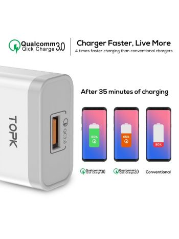 Mobile Phone Fast USB Charger 18W Quick Charge 3.0 For Samsung iPhone Redmi Sony